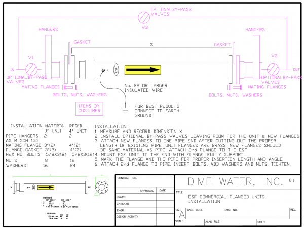 Schematic for ESF Commercial Flange Unit Installation