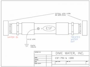 esf diagram